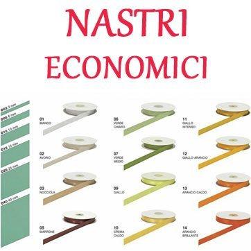Importazione Economici